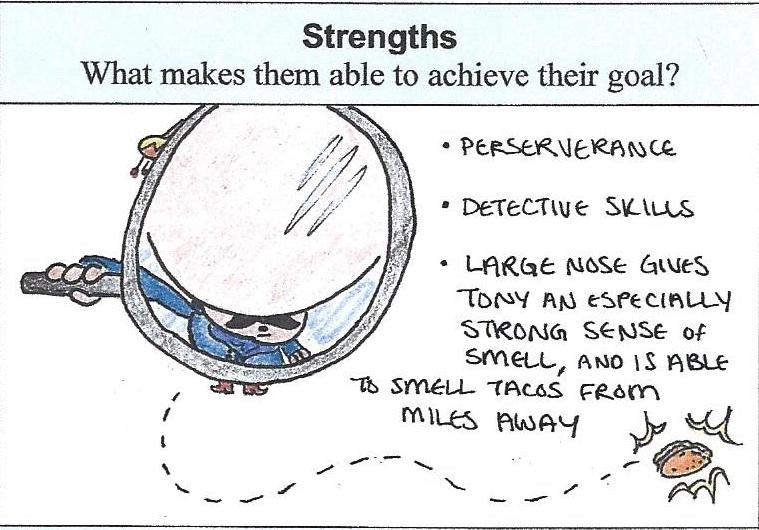 Picture of Character's Strengths