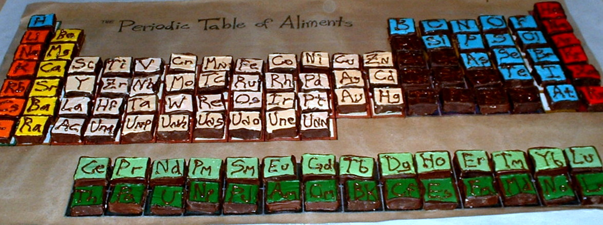 Cookie periodic table aka quotthe periodic table of alimentsquot picture of cookie periodic table aka quotthe periodic table of urtaz Choice Image