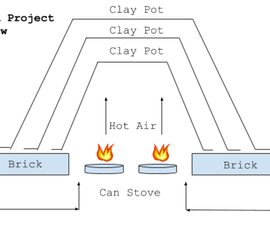 DIY Clay Pot Convection Heater X10 to the Extreme