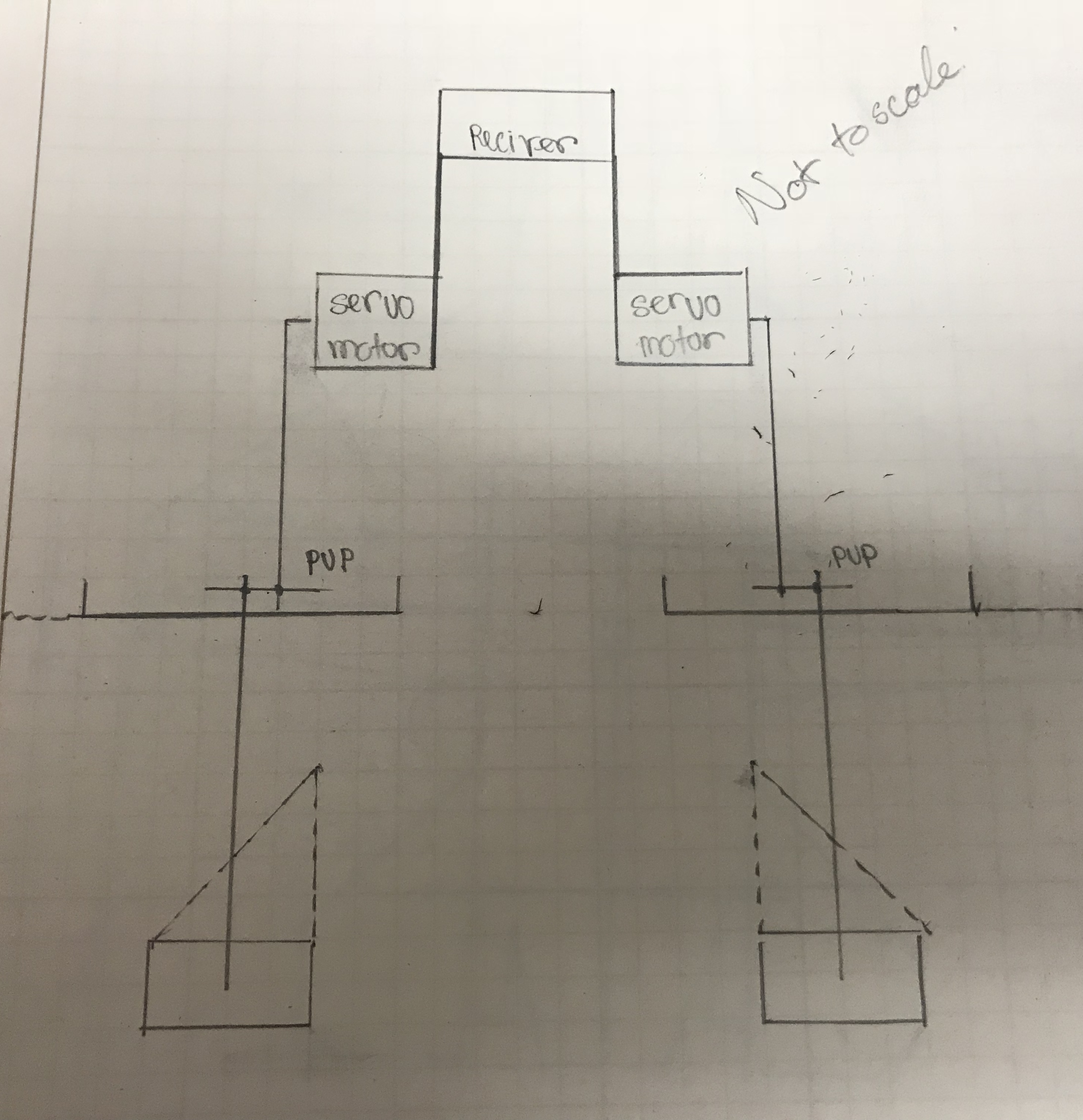 Picture of Set Up Control Rod
