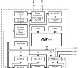 AVR Assembler Tutorial 3