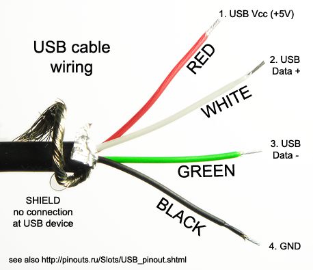 Picture of Add Leds to a Usb Cable