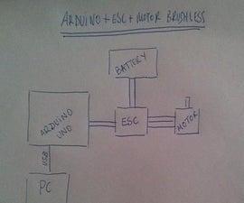 ARDUINO - MOTOR BRUSHLESS with ESC