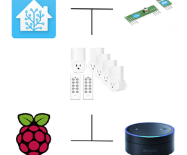 Control RF Outlets With Raspberry Pi 3, 433mHz Receiver,  Home Assistant, and Echo