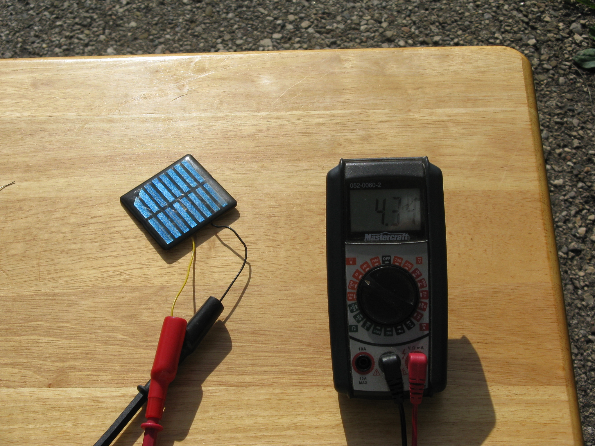 Picture of Under Loading a Meter