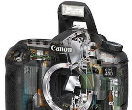 The Science of Digital Cameras & Photography