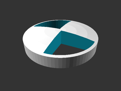 Design: Individual Parts