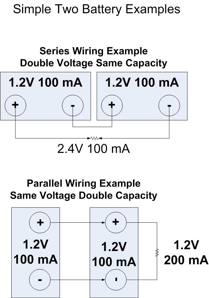 How to Wire Batteries in Series (or in Parallel) : 5 Steps ...