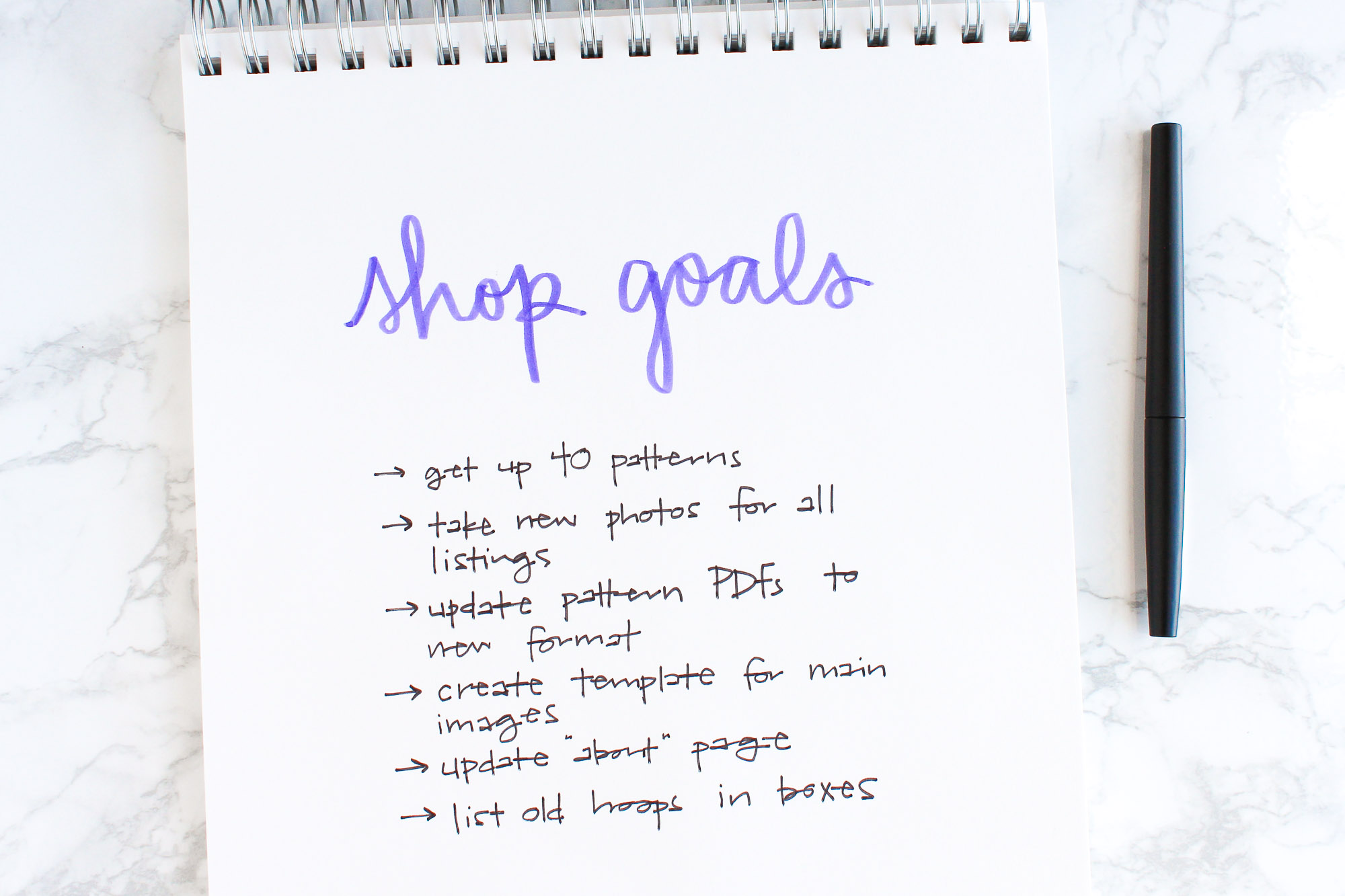 Picture of Setting Goals or Making a Business Plan