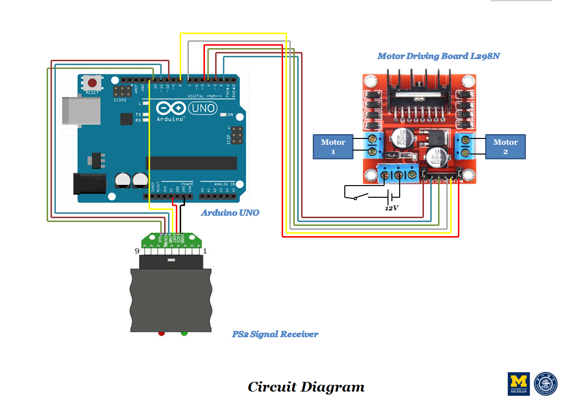 Picture of Connecting the Circuits