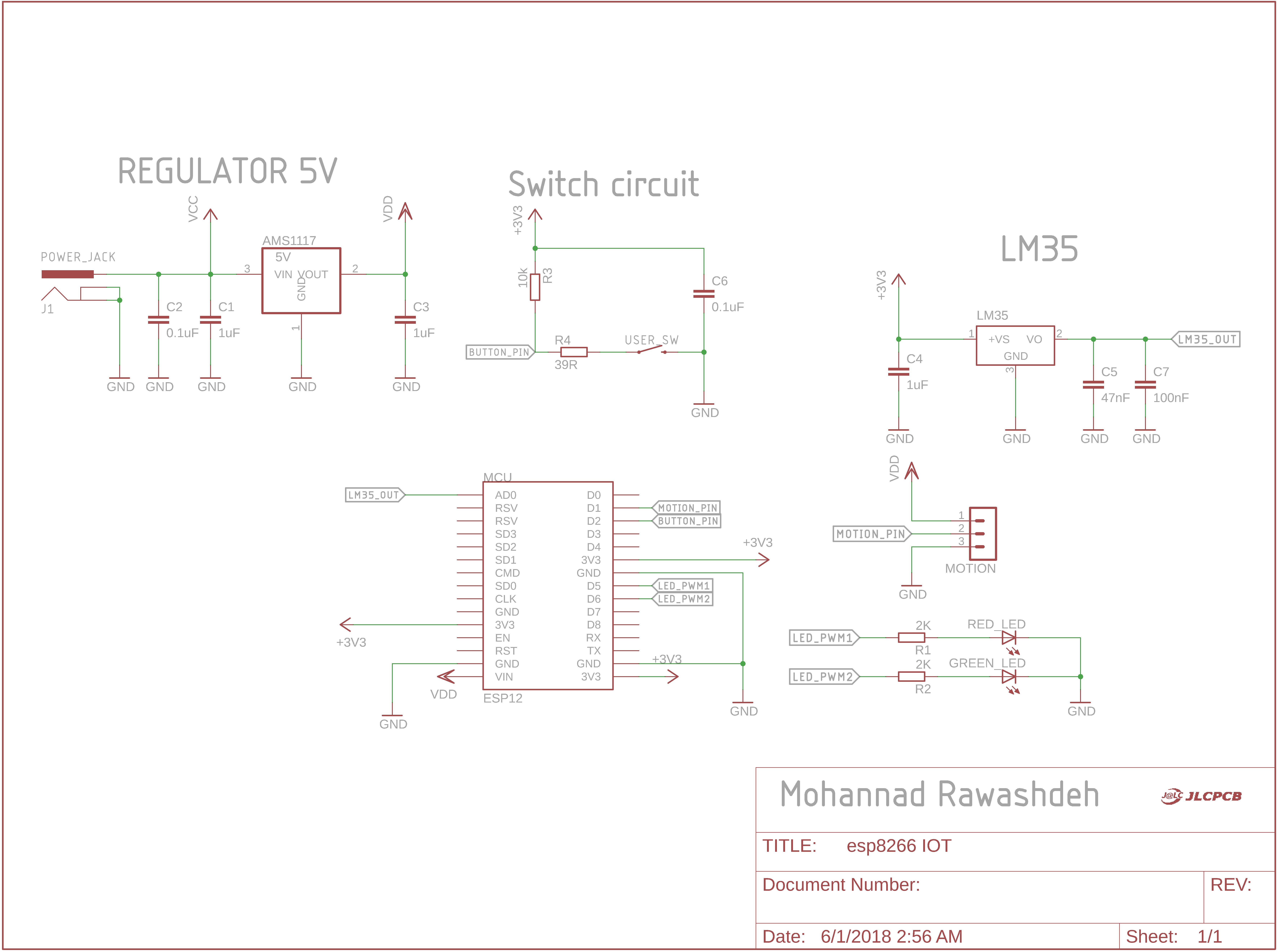Picture of Schematic and PCB Layout and Part List