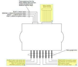 [SCHEMATICS_48EU]  Car Remote Starter Installation! : 11 Steps - Instructables | Viper 5305v Remote Start Wiring Diagram |  | Instructables
