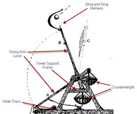 Laser Cut Trebuchet