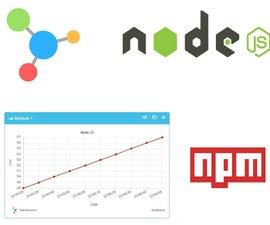 Automated Data Sending to AskSensors Using Node.js