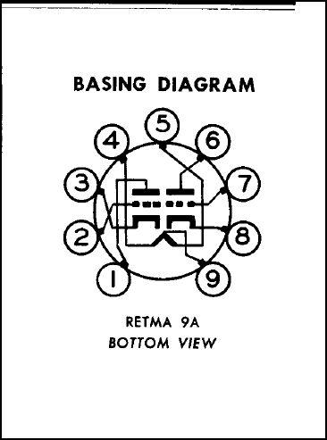 Picture of Schematics