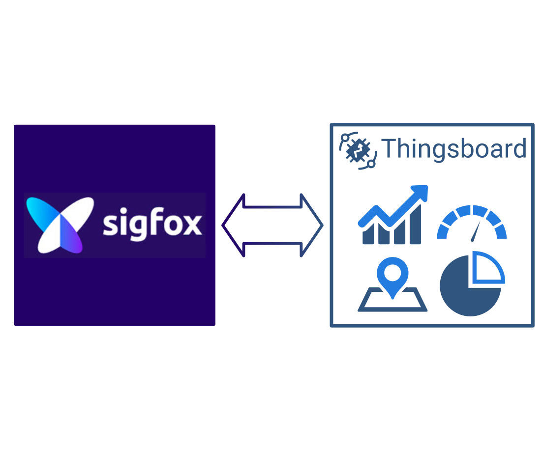 Using Thingsboard to Visualize SigFox Data: 7 Steps