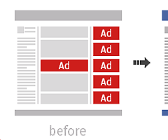 Block Ads with your router by using Ad-blocking DNS Servers