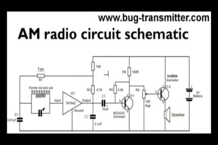 Picture of How to Make the Simplest Radio AM