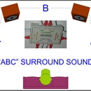 Surround Sound from Stereo
