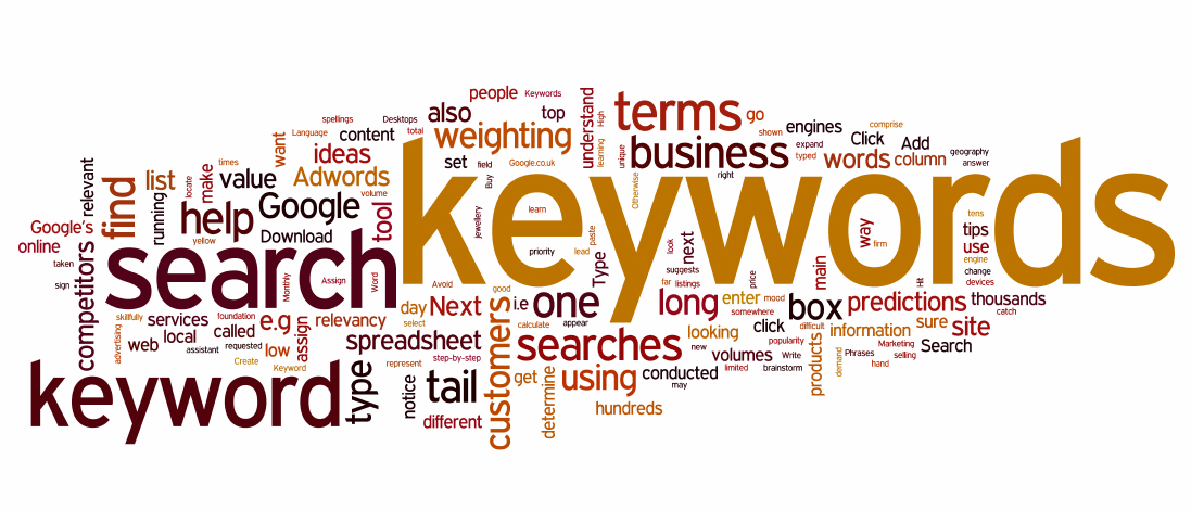 Picture of Using Keywords to Attract Page Views