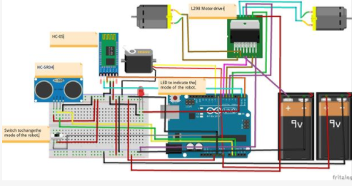 Picture of WIRING UP THE COMPONENTS :