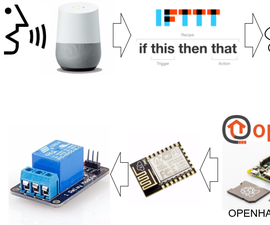 Google Home Controlled Power Outlet