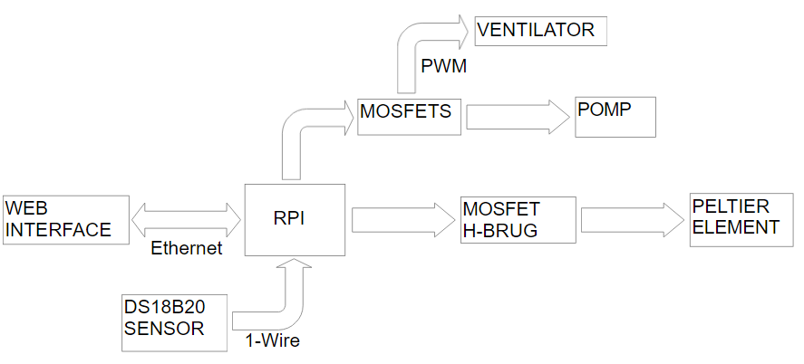 Picture of Electrical Circuit and Schematic