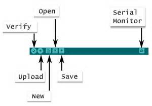 Picture of Downloading the Arduino Software