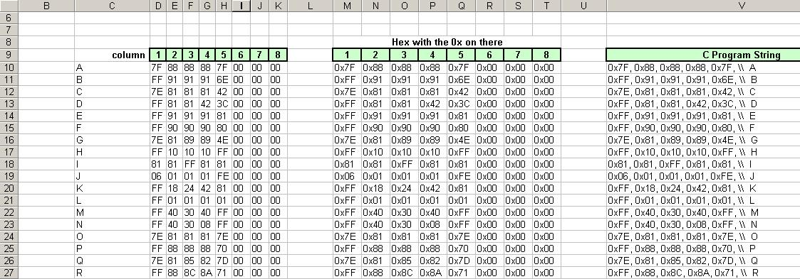 Picture of Predefined 5x8 Font Data and Awesome Patterns