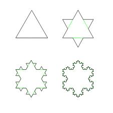 Picture of The Koch Curve and Snowflake