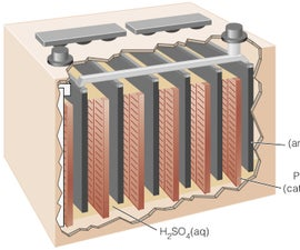 Reversing sulfation in lead-acid batteries using a novel approach