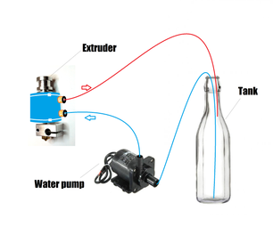 Water Cool a 3D Printer Nozzle for Cheap and Easy!