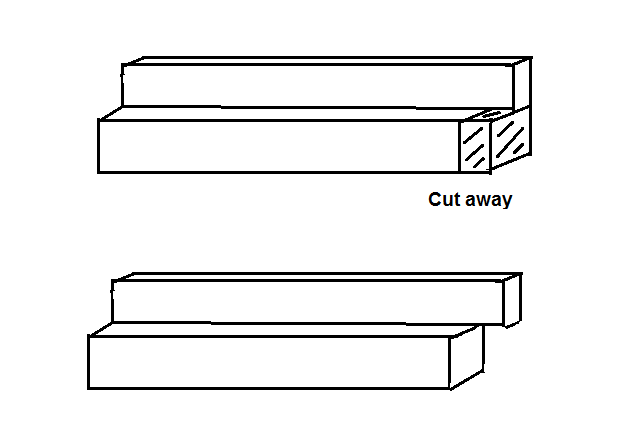 Picture of Assembly - Part Two - Rabbet End Joint - Part C