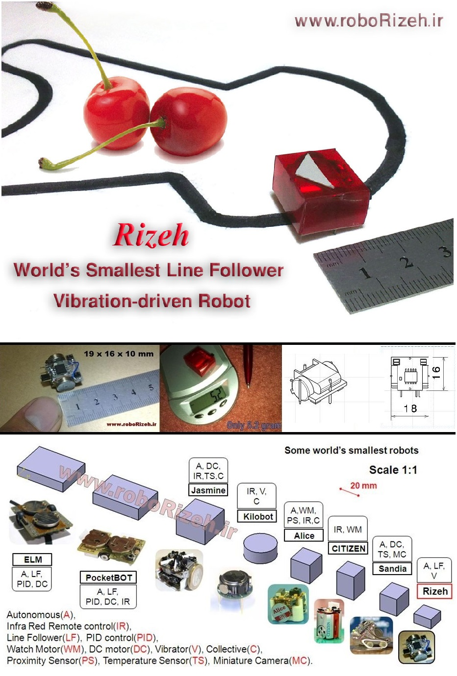 Picture of How to Make World's Smallest Line Follower Robot (robo Rizeh)