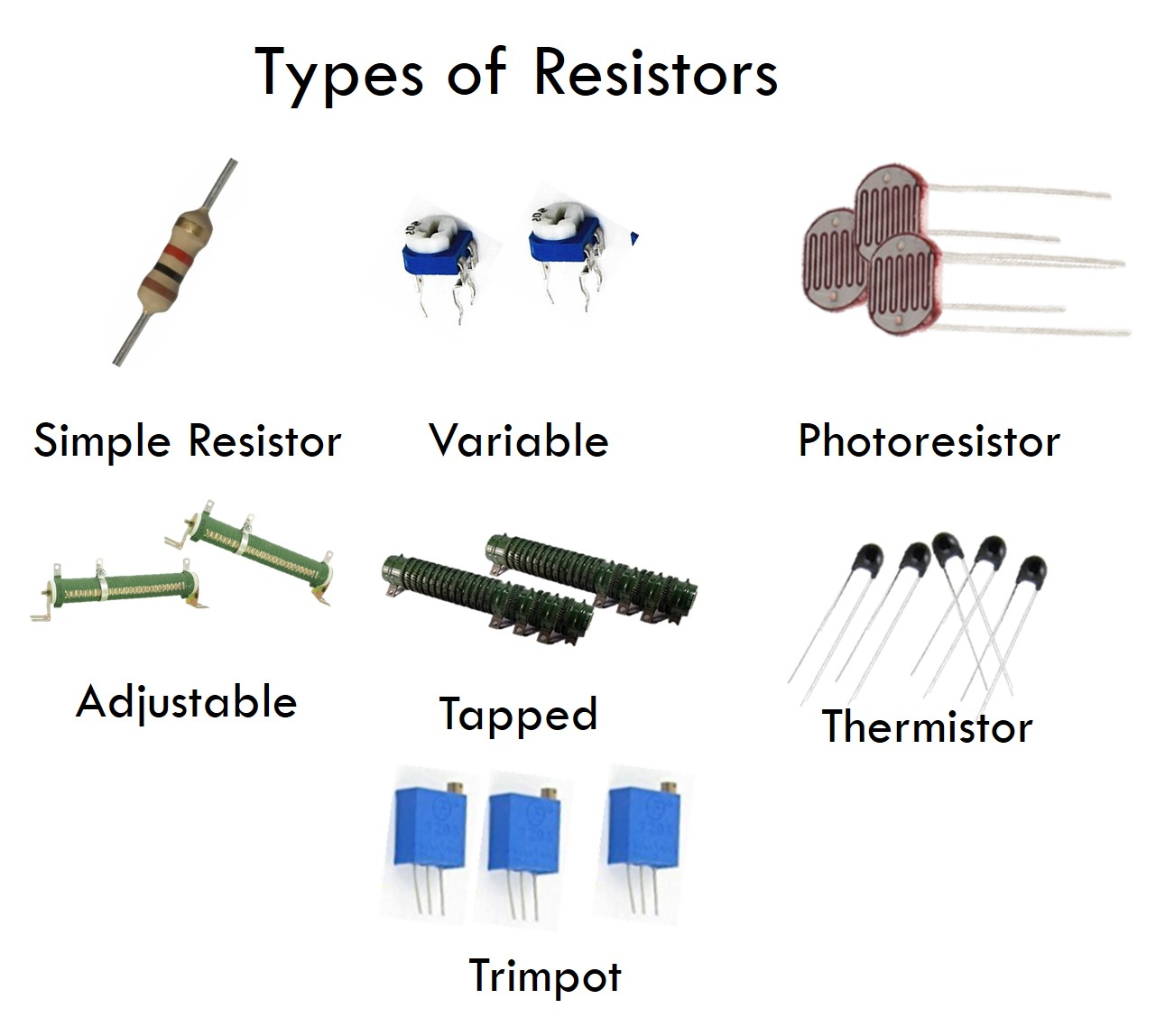 Picture of Types of Resistors