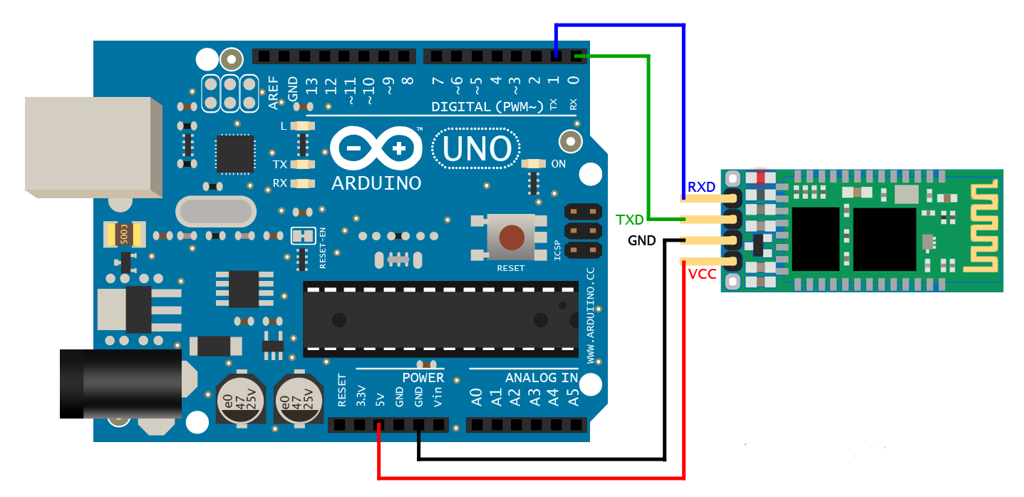 Picture of Connection of Bluetooth Module to Micro Controller