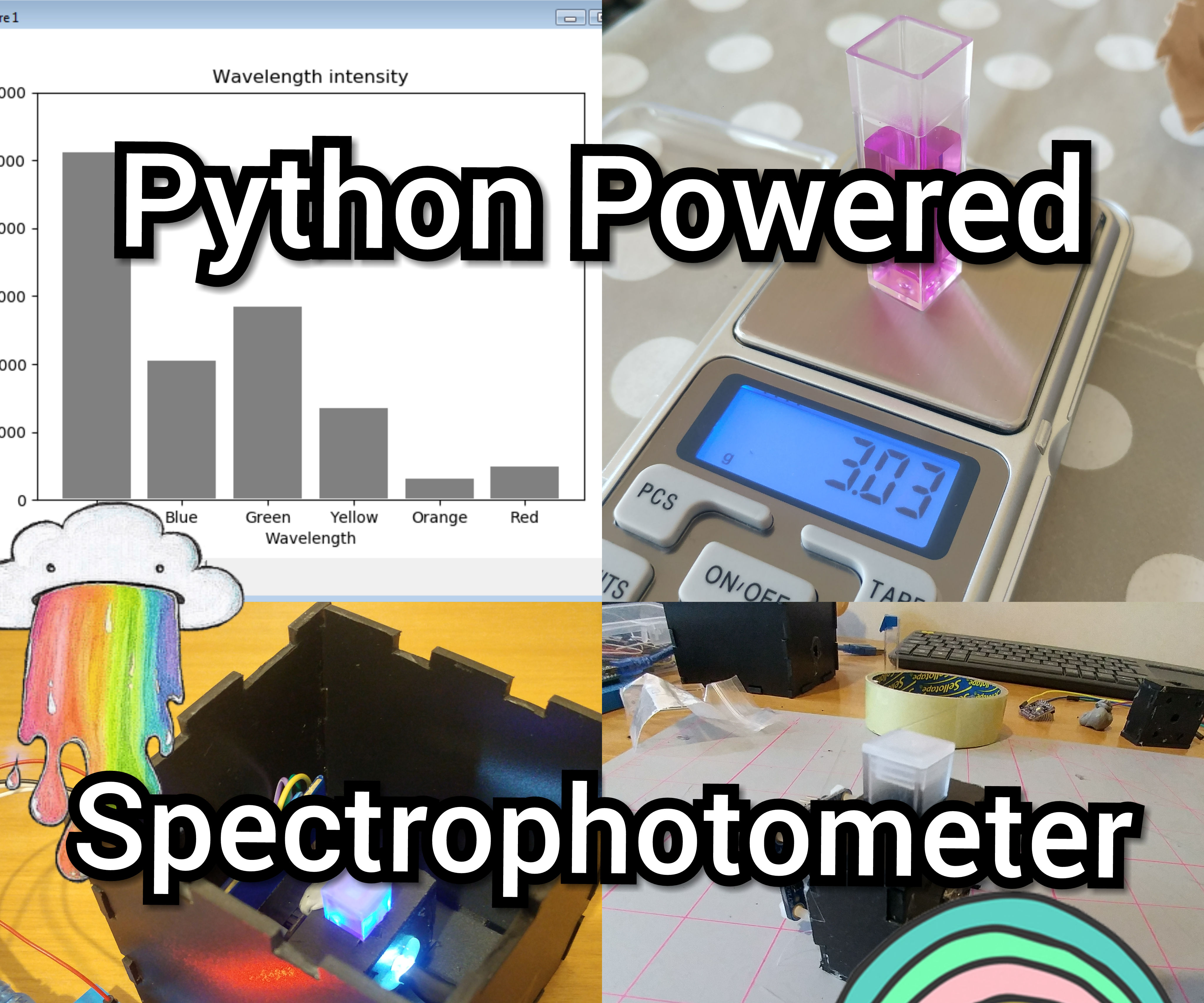 Python Powered Spectrophotometer!: 8 Steps (with Pictures)