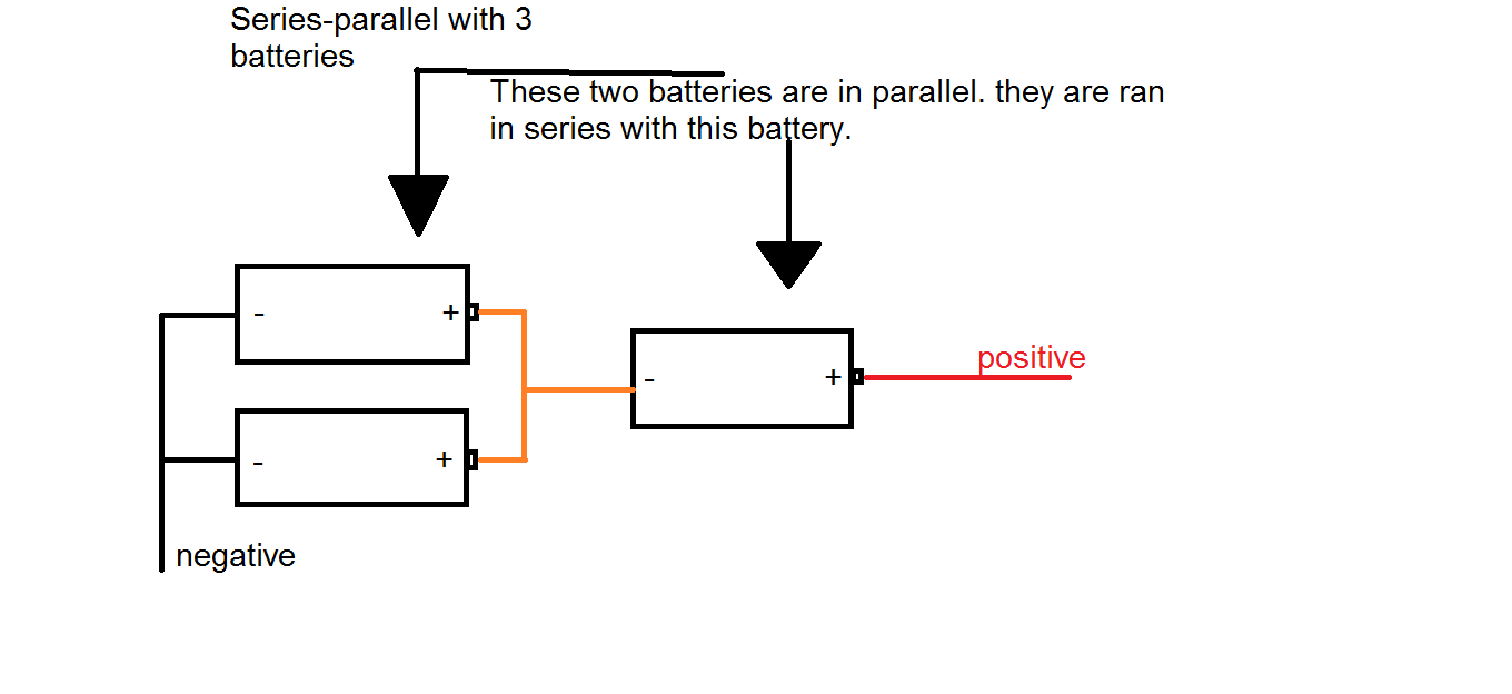 Picture of Series Parallel Using 3 Double a Batteries