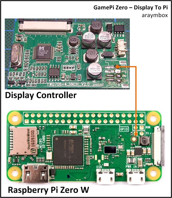 Picture of Wiring: Display to Raspberry Pi
