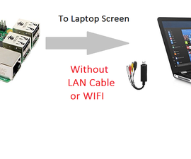 Connect Raspberry Pi to Laptop Screen Without LAN Cable or WIFI
