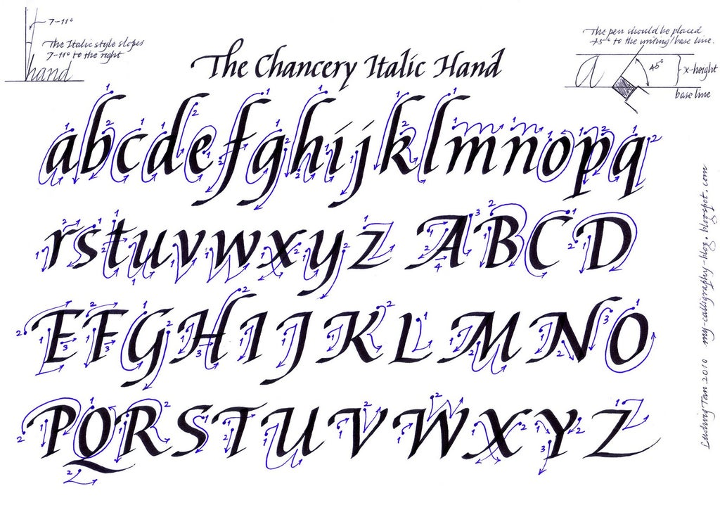 Calligraphy (Chancery Italic Hand) : 5 Steps - Instructables