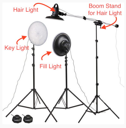 Picture of Lighting Your Talent - 3 Point of Lighting