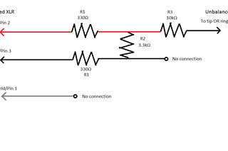 Sending Balanced Stereo Xlr Outputs To Unbalanced Stereo Trs Input 8 Steps With Pictures Instructables