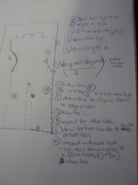 Picture of  Plan and Draw the Body