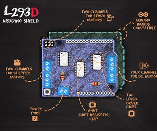 Arduino L293D Motor Driver Shield Tutorial