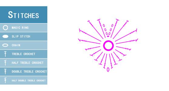Pattern / Chart
