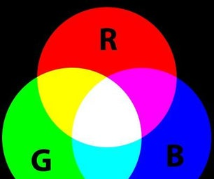 Cycle an RGB LED Through the Colour Spectrum Using a Raspberry Pi 2 and Scratch