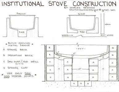 How to Build a Clean-burning Institutional Cookstove