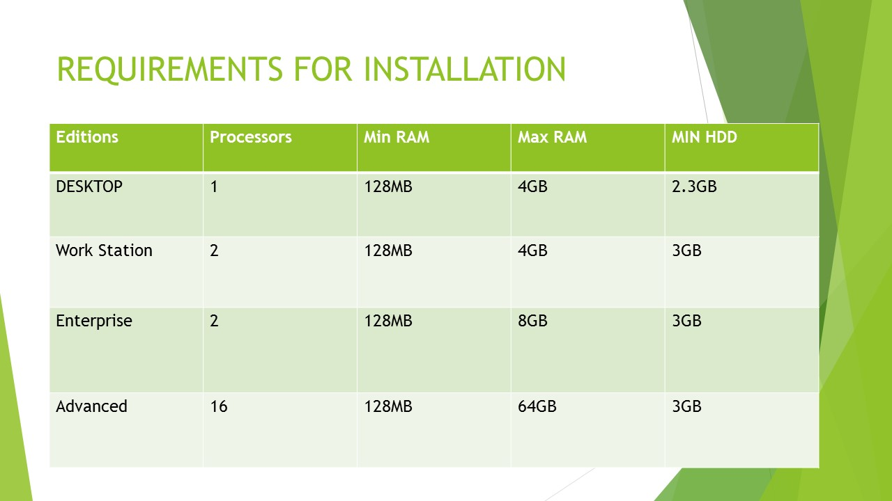 Picture of Requirement for Installation