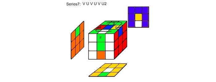 Step 7a:  Series7 Analysis  V U V U V U2